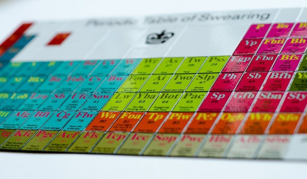 Periodic table of swearing magnets gadget flow periodic table of swearing magnets urtaz Image collections