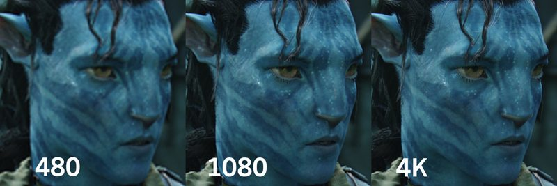 See more detail in the Avatar film with 4k