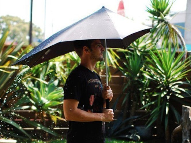 Senz+Storm+Umbrella