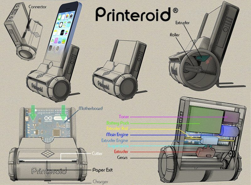 Printeroid design features layout