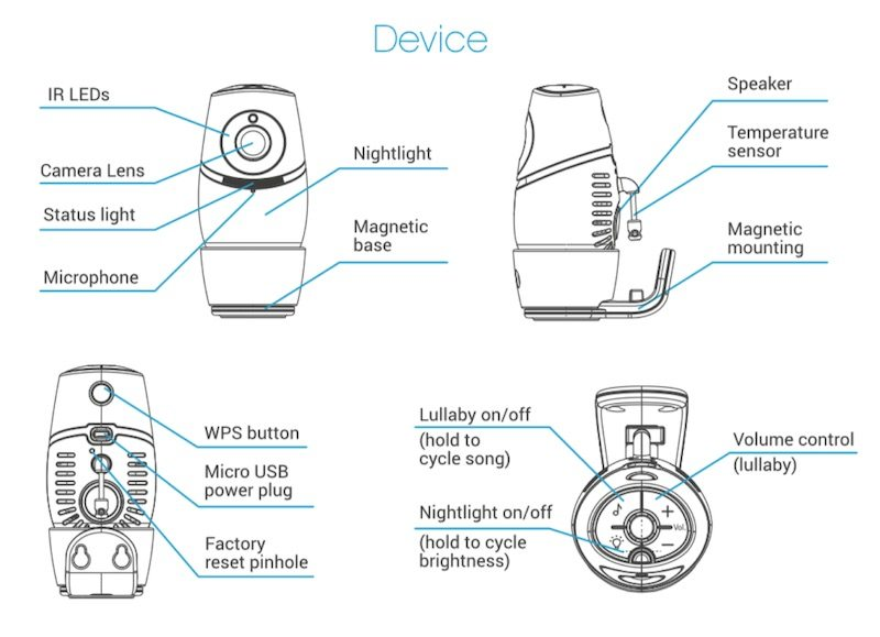 Evoz smart baby monitor layout and design map
