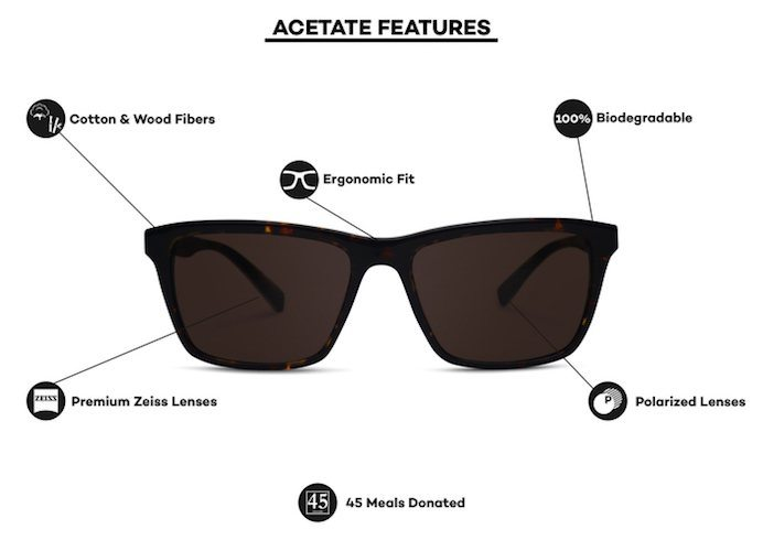Balboa – Eyewear & Clothing that Feeds