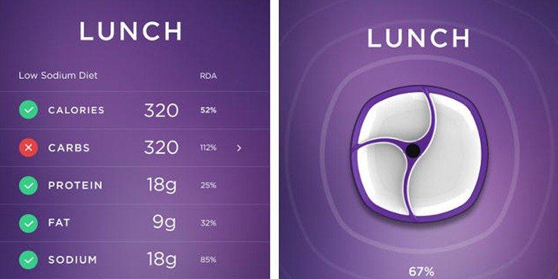 SmartPlate calorie analyzer