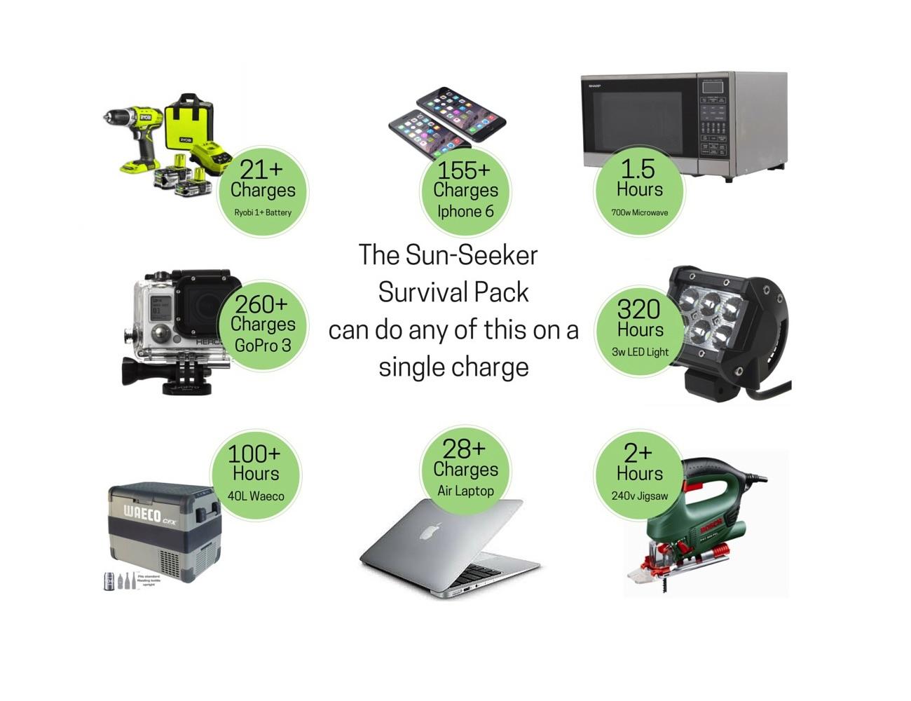 Sun-Seeker Solar Generators