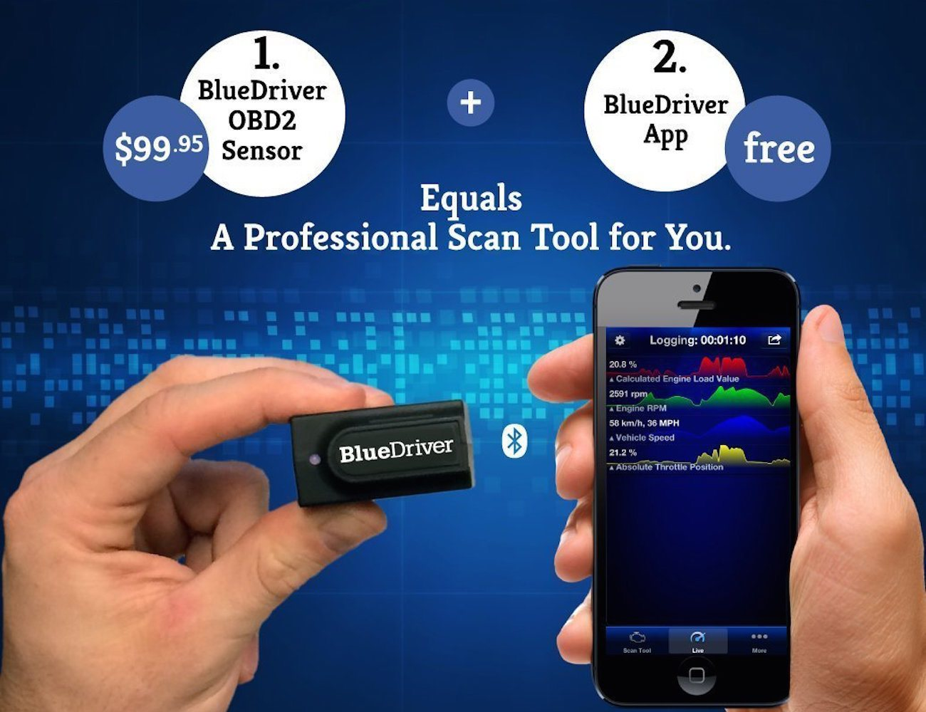 bluedriver bluetooth professional obdii scan tool for. Black Bedroom Furniture Sets. Home Design Ideas