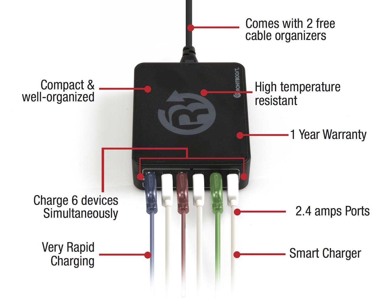 Omni-Charge 6-Port USB Charging Hub