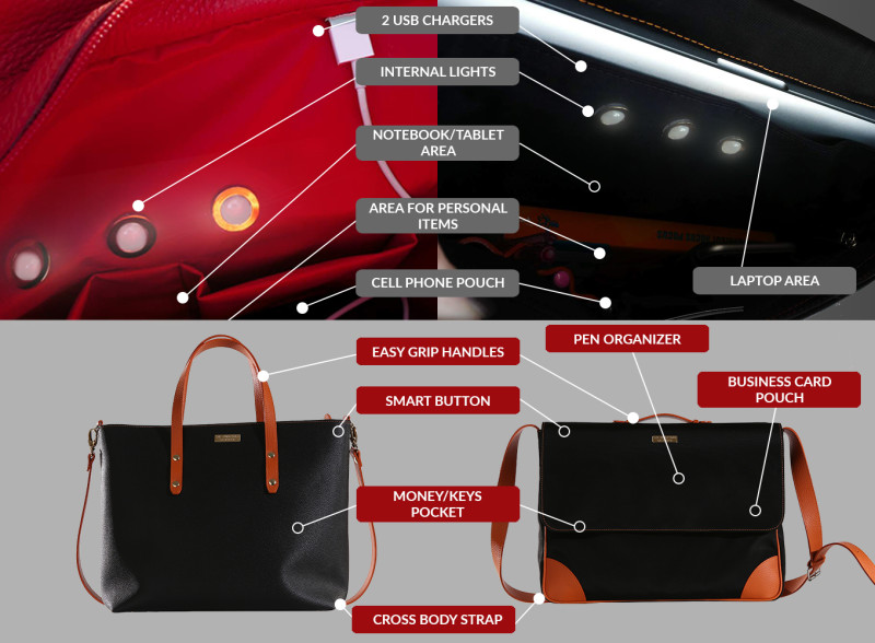 Smartbag full features