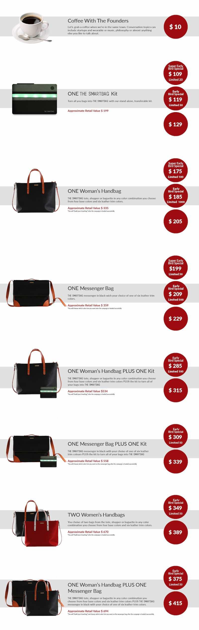 Smartbag Kickstarter