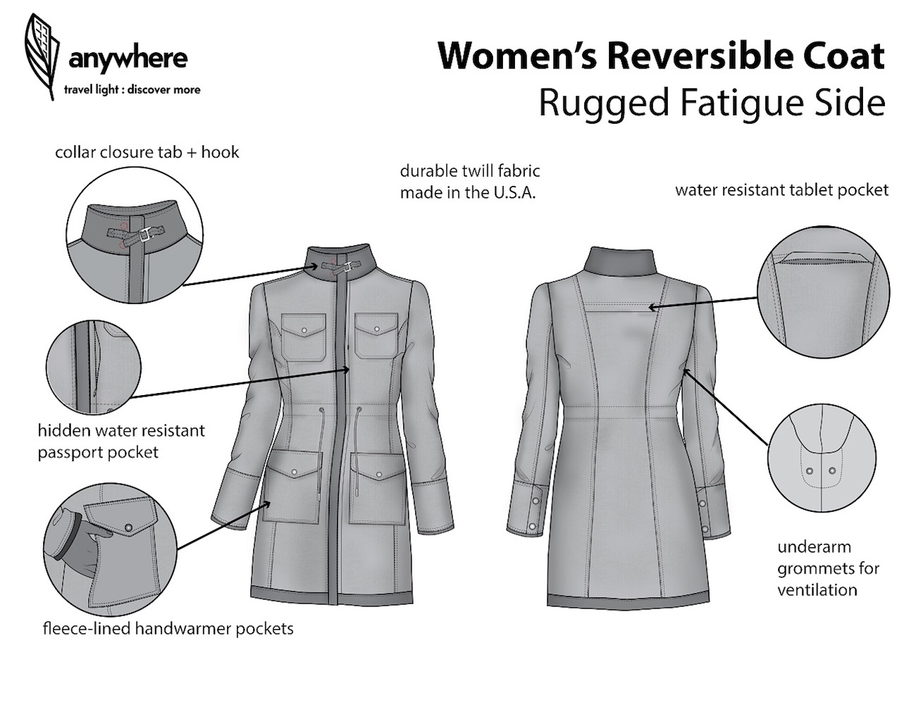 Premium Travel Jackets designed to go anywhere