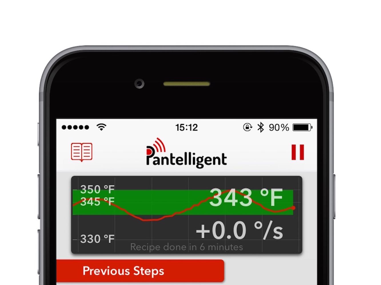 Pantelligent – Smart Frying Pan