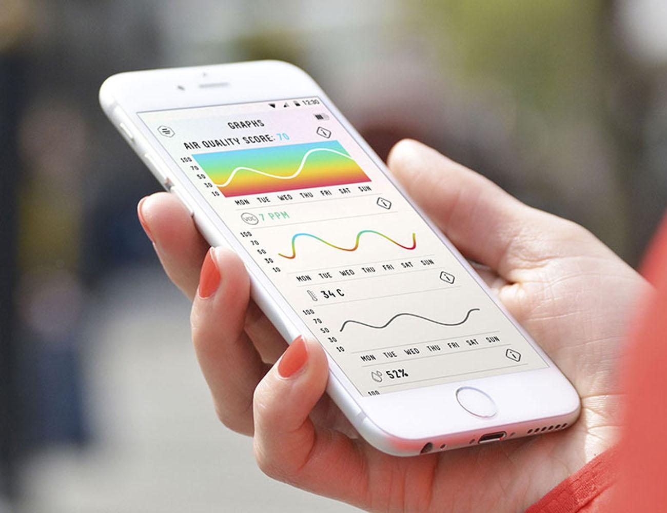 Atomtube – The Portable Air Pollution Monitor