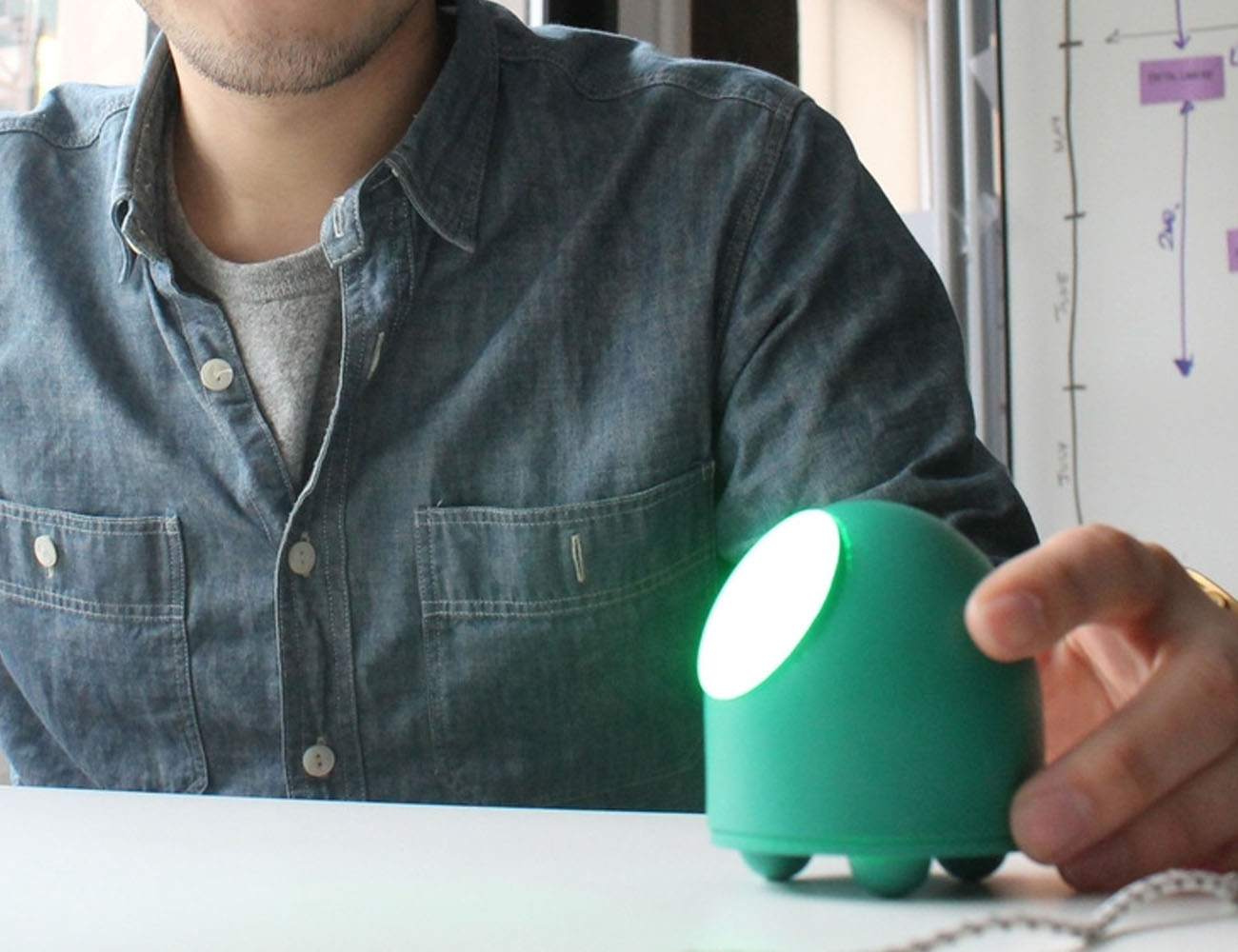 MOTI – The Personal Smart Object for Forming Better Habits