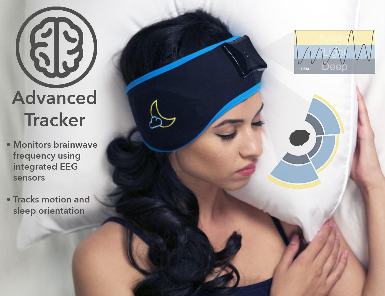 Sleep Shepherd Blue – A Tracker That Helps You Sleep