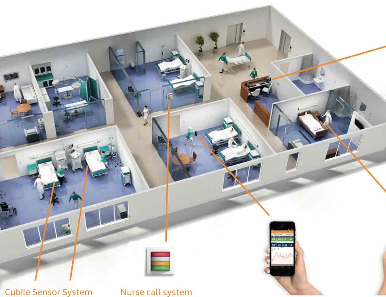 Cubile Invisible Health-Monitoring