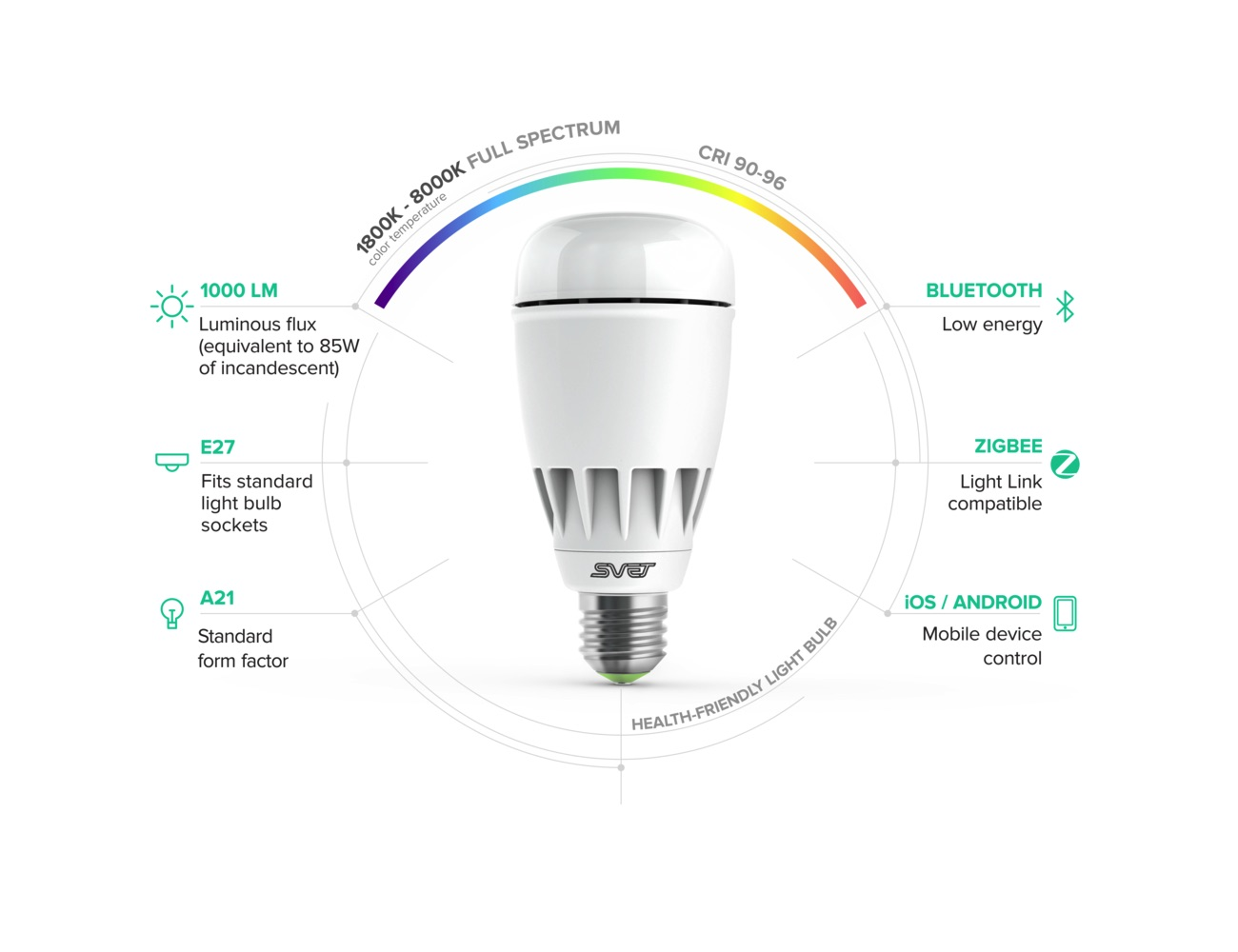svet-the-health-friendly-light-bulb-94