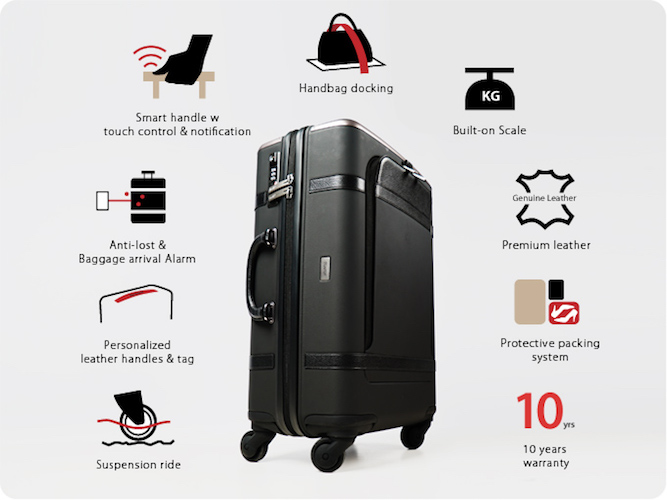 Floatti – The World's First Super Suitcase