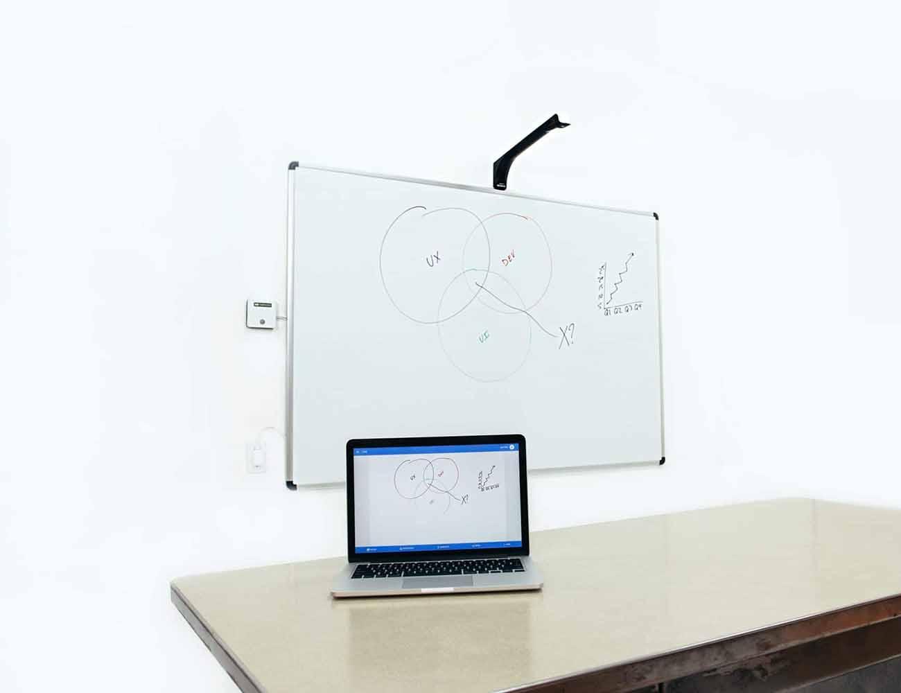 Kaptivo – For Instantly Smarter Whiteboards