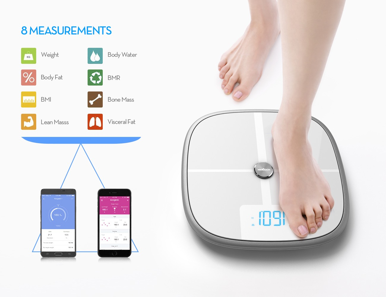 Koogeek Bluetooth Wifi Smart Scale