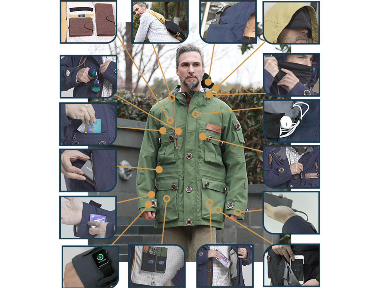 PowearIN2.0 – World First Modular Multi-purpose Travel Jacket