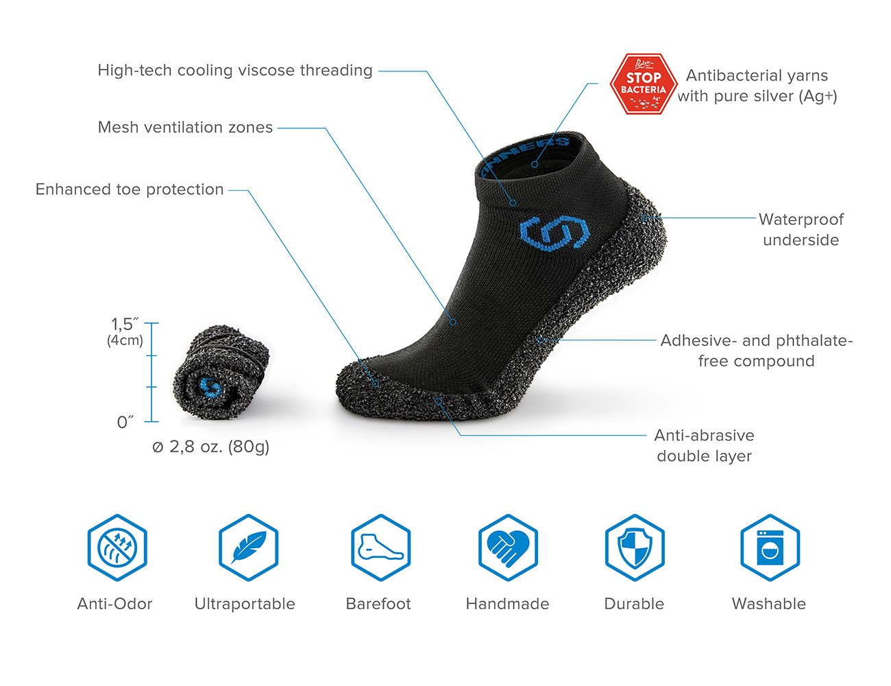 Skinners – Revolutionary Ultraportable Footwear with Silver