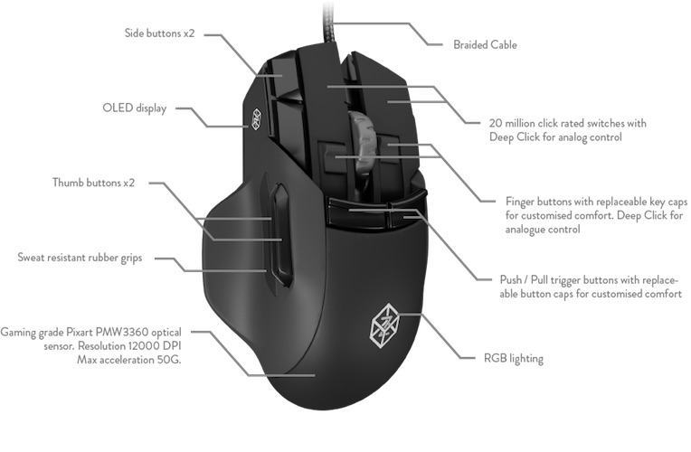 The Z – The Most Advanced Gaming Mouse Ever Made