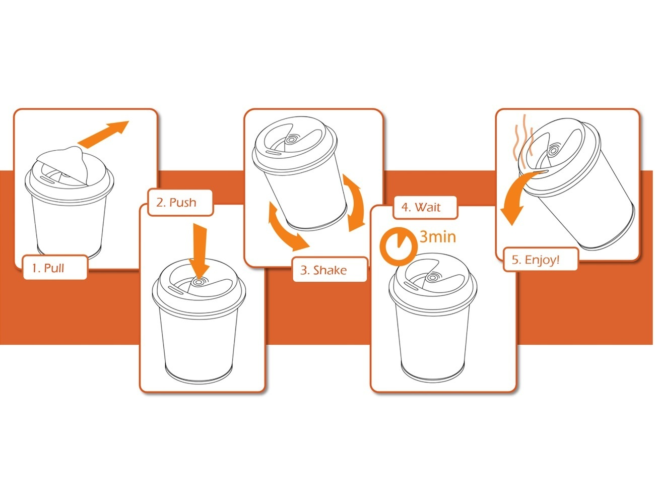 PRESS Self-Heating Beverage