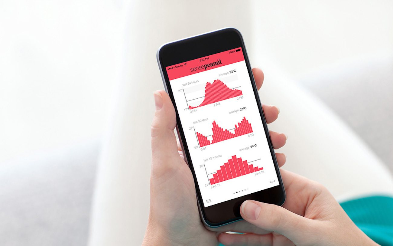 ThermoPeanut Smart Temperature Monitor by Sen.se
