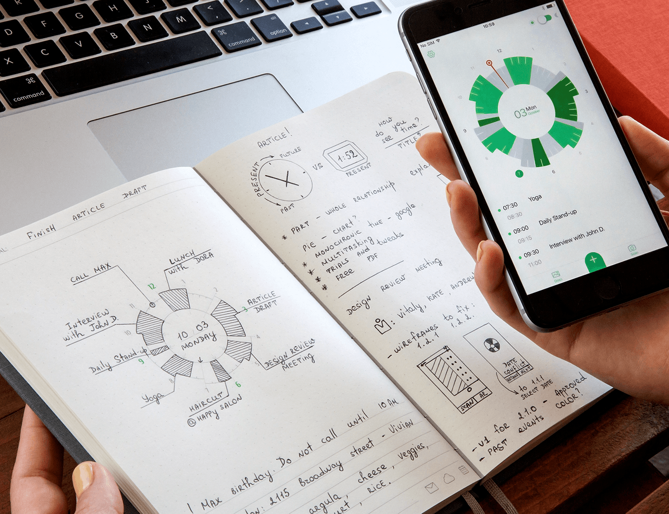 Slice Planner  First Notebook Connected to Digital Calendars - Technology Updats
