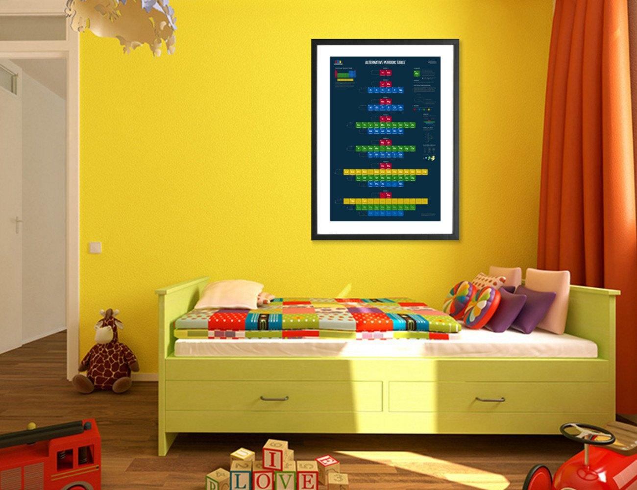 Alternative Periodic Table Poster