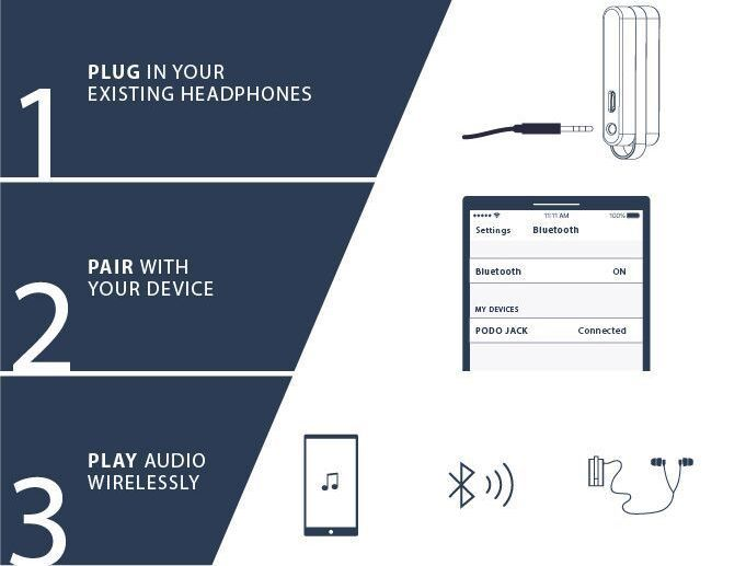 Jack Wireless Audio Adapter
