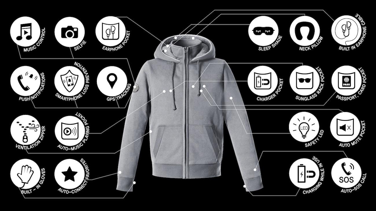 HALLAM Smart Travel Jacket 2.0