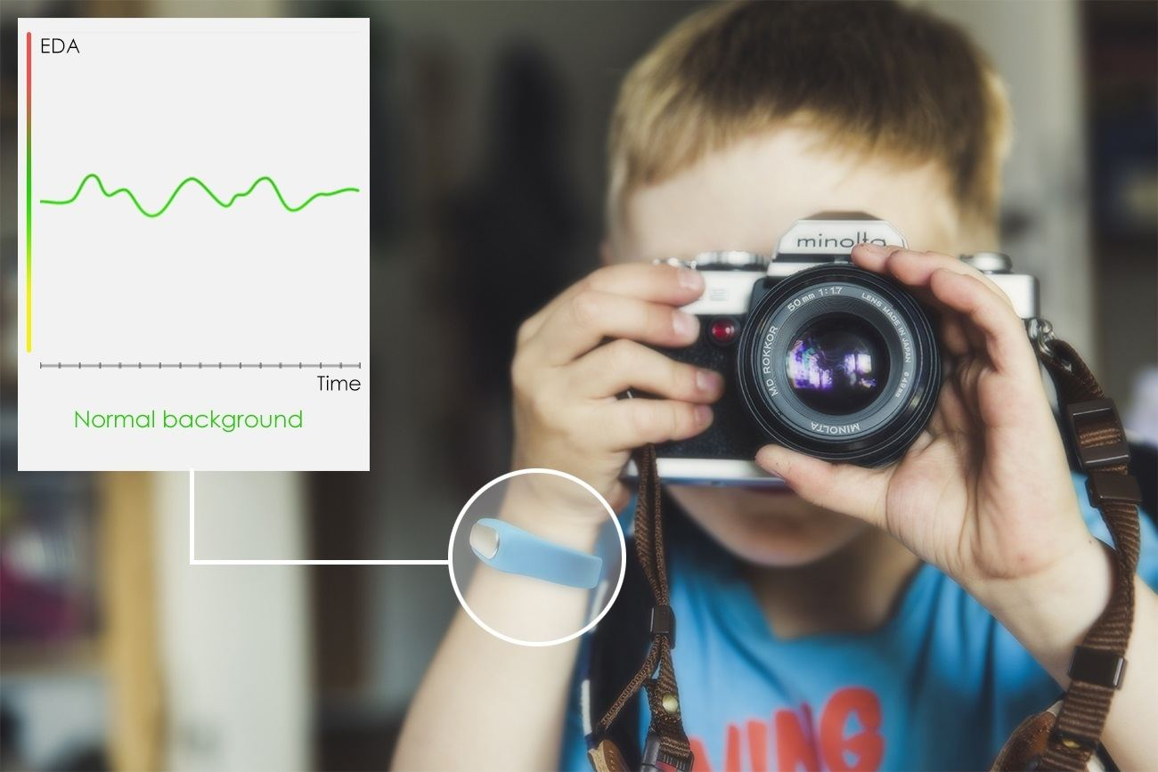 VIVOMARK – Touch Your Child's Emotions