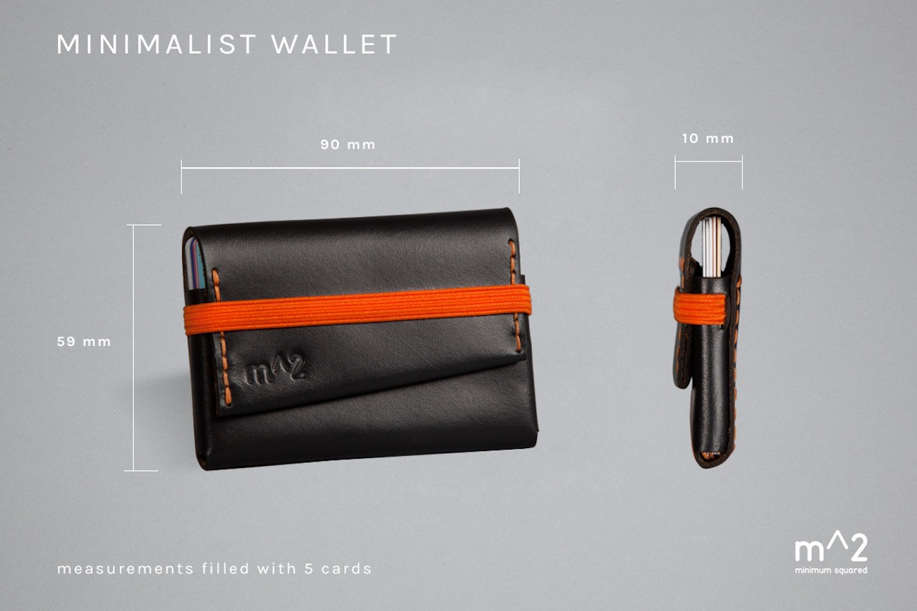 Minimally Designed Wallets by minimum squared