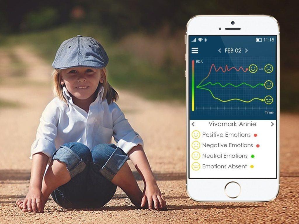 Vivomark smartband
