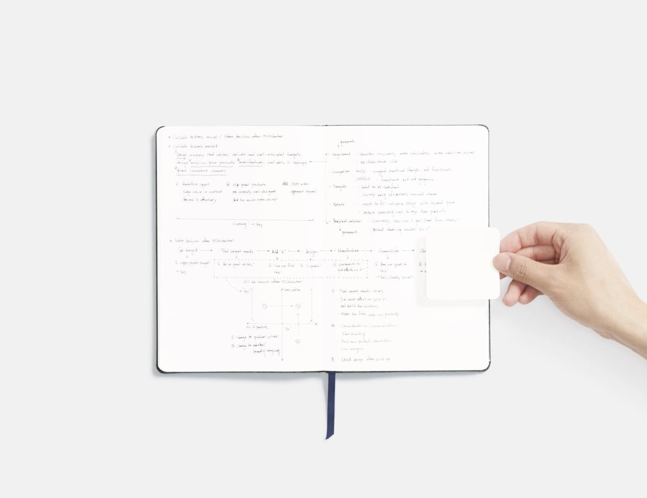 Approach Innovative Notebook System
