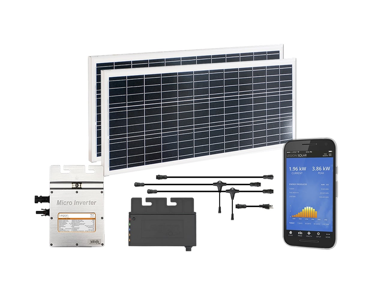 Legion Solar 2 DIY Solar Panel Kits