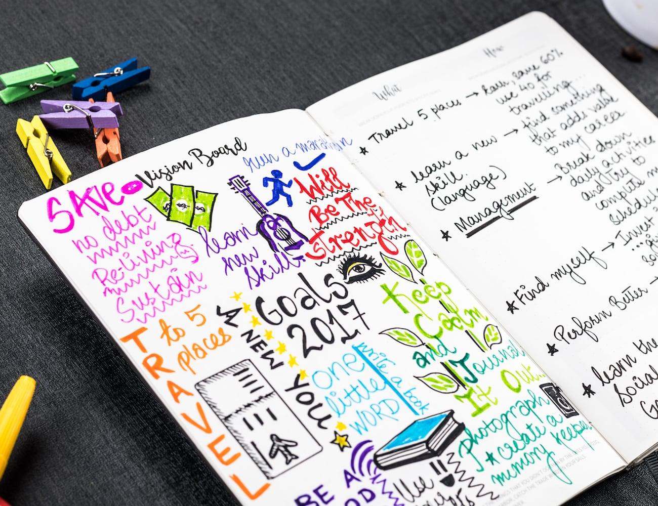 Elevate 2018 Proactive Everyday Planner