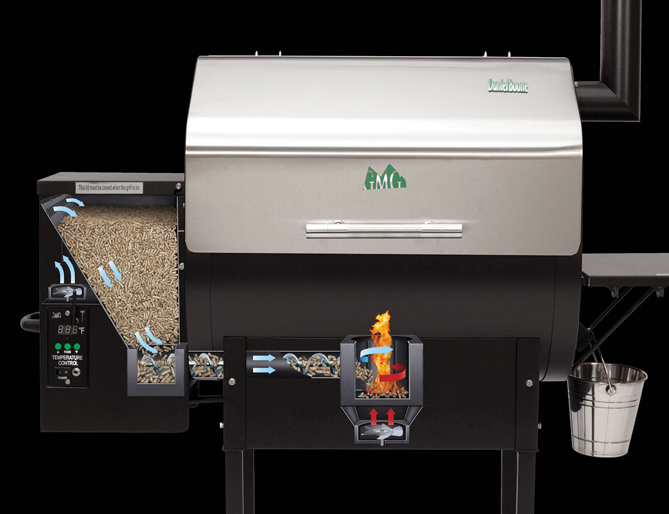 Green Mountain Wood Fired Pellet Grills