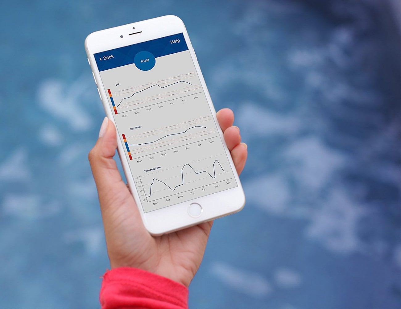 pHin Smart Pool Water Quality Monitor