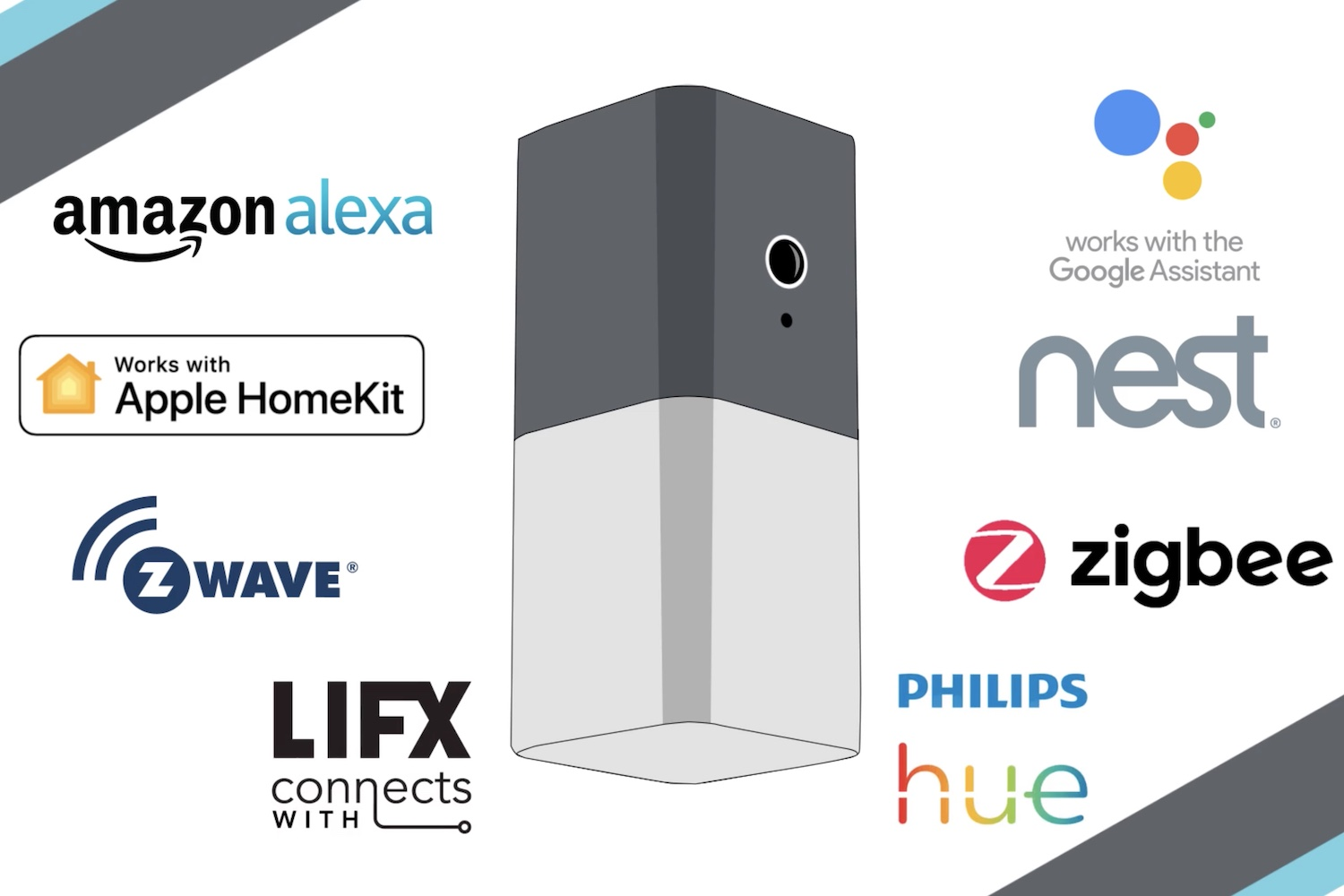 Abode iota All-In-One Smart Home Security System
