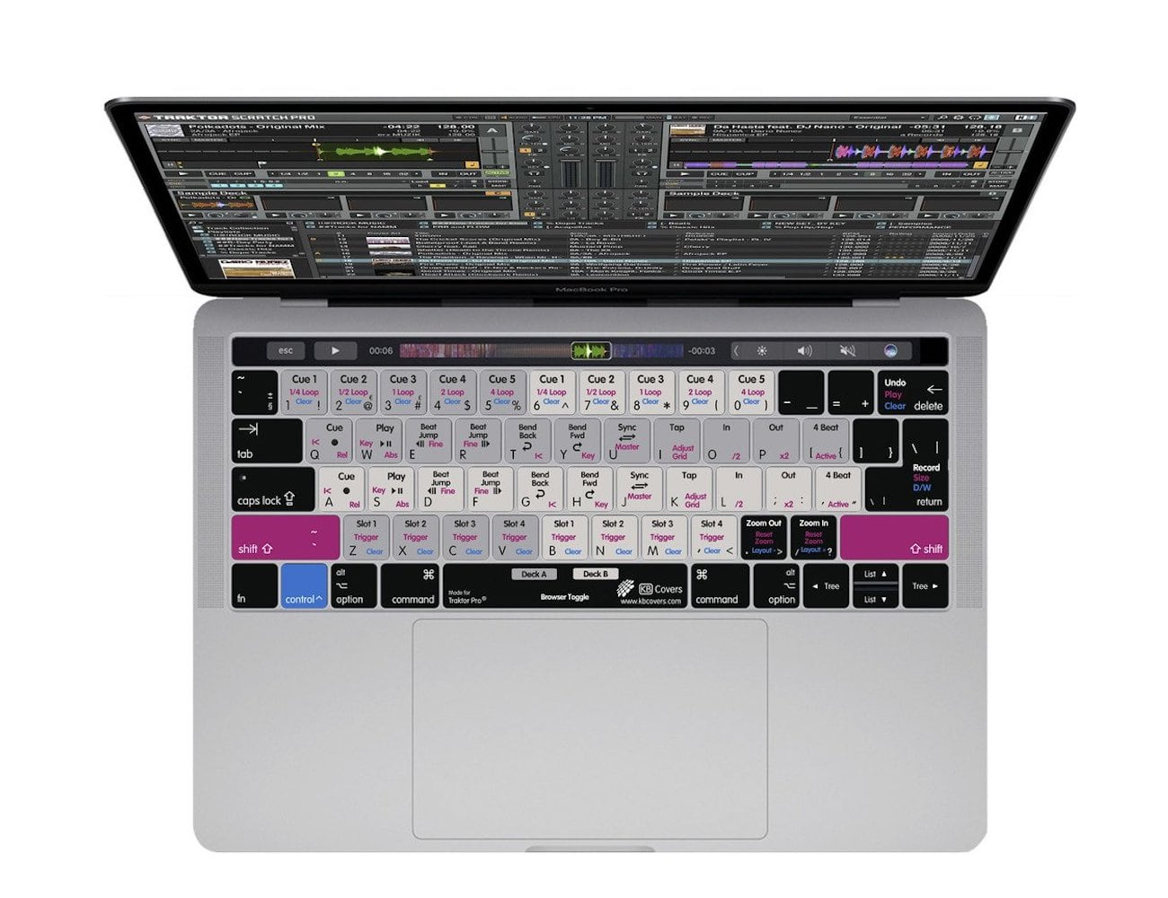 Editors Keys Shortcut Keyboard Covers