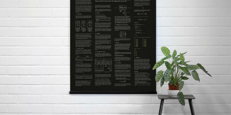 Bitcoin Whitepaper Limited Edition Poster - 15 Geeky gifts your tech-savvy friends are going to love