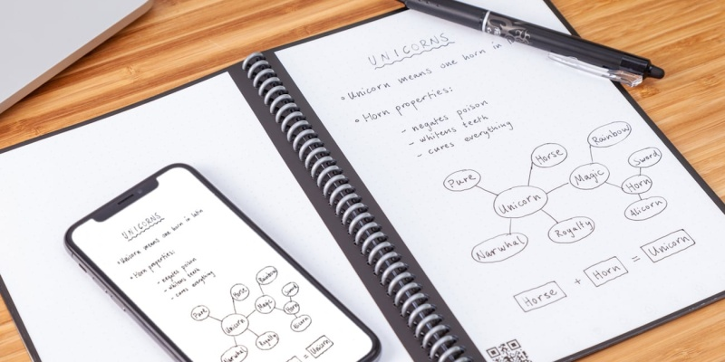 Rocketbook Everlast Reusable Smart Notebook - Smart stationery that will make you want to work