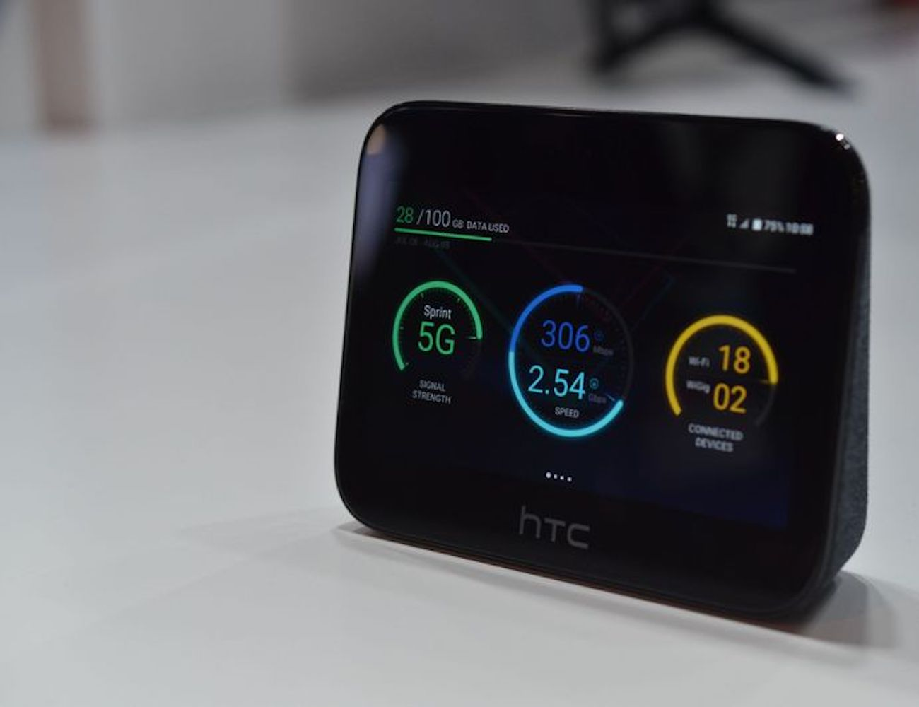 HTC 5G Hub Home Media Center helps you stream serves as a 5G hotspot