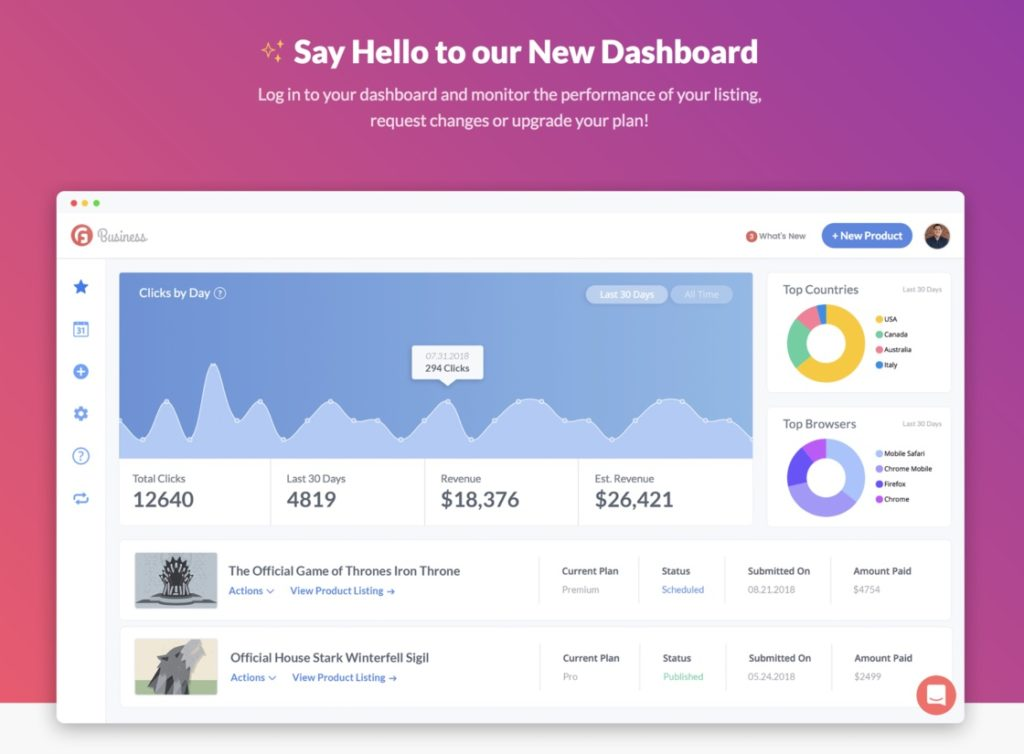 Redesigned Business Dashboard