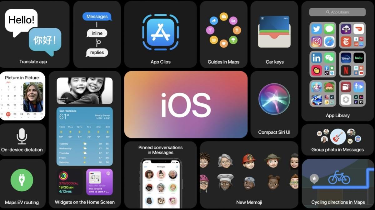 The new iOS 14