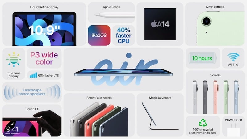 iPad Air features at a glance