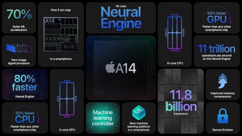 A14 Bionic Chip Details
