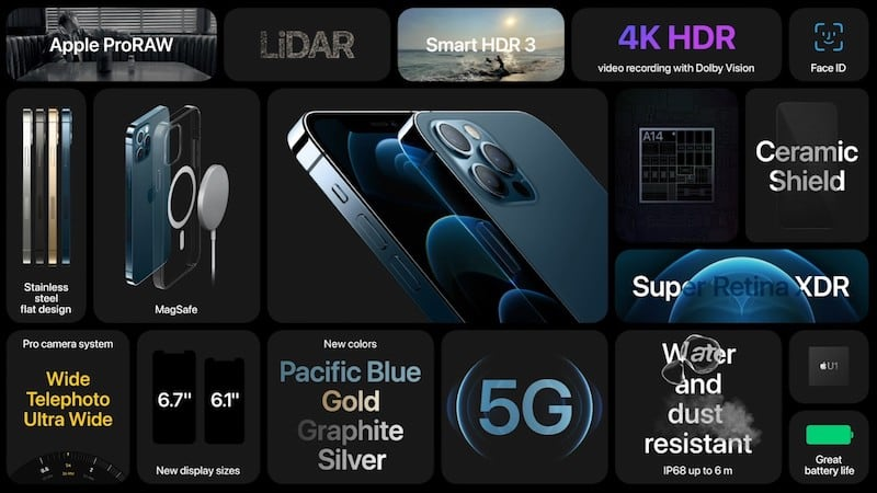 iPhone 12 Pro Features at a Glance