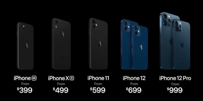 Entire iPhone Lineup 2020
